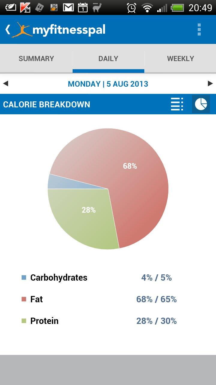 CornishTT''s weight loss diary-1375732676801.jpg