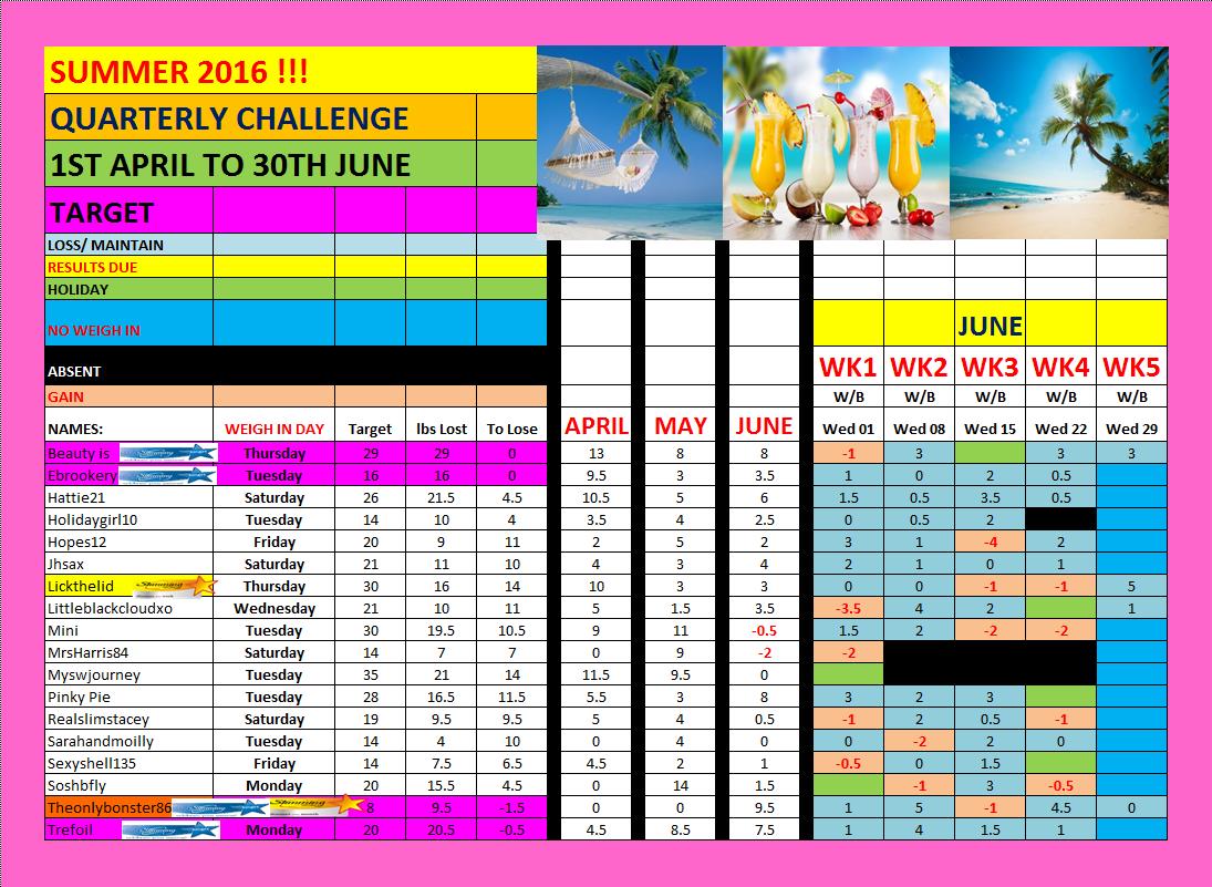 2016 Challenge Thread.png
