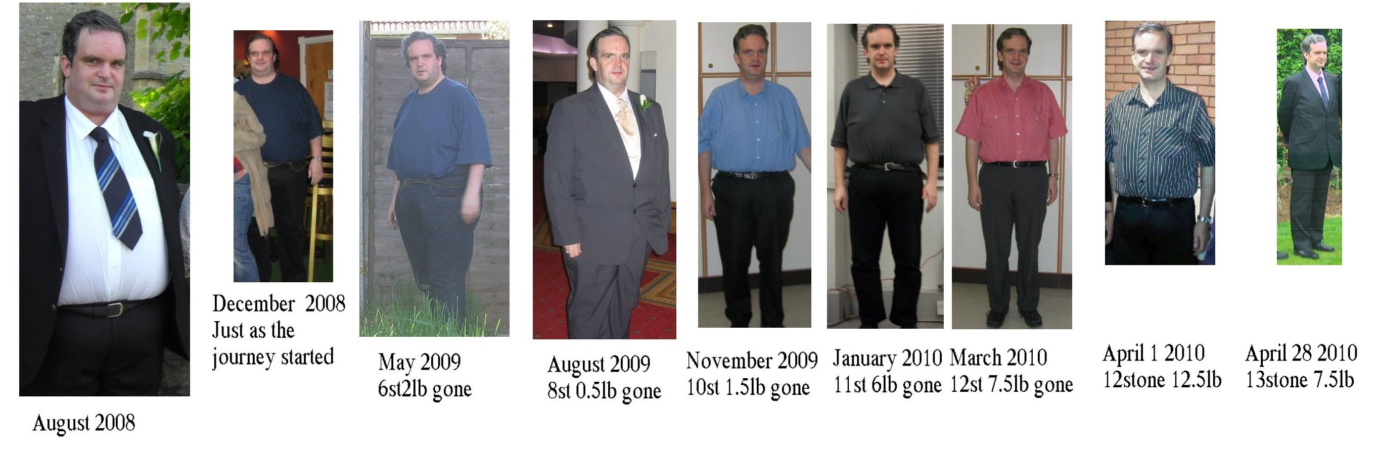 My before/during/current pictures-april-28th-2010-journey-so-far.jpg