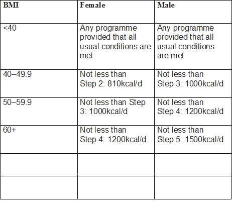 What's all this rubbish about not being able to SS with BMI over 40?-bmi-40-.png