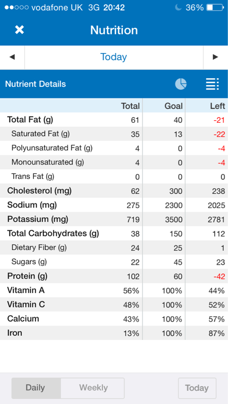 Steph's low carb mission-image-437808728.jpg